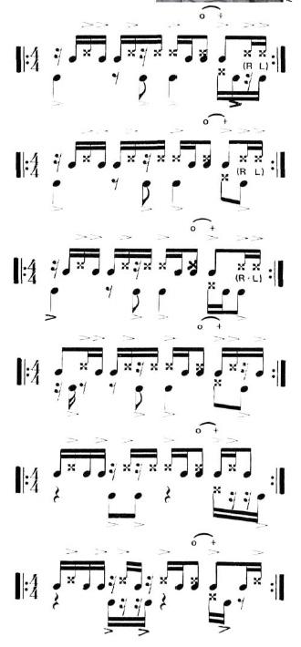 A Beat Study 2