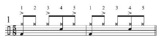 Grounding Odd-Time Grooves With a Quarter-Note Pulse 2
