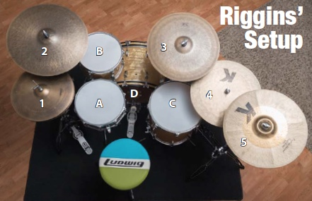 Karriem Riggins kit