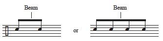 Basics Reading Rhythms 2