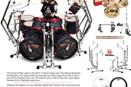 Enter to Win Glen Sobel's Mapex Alice Cooper Touring Kit Plus More Great Prizes From Sabian, Gibraltar, Evans, and Regal Tip
