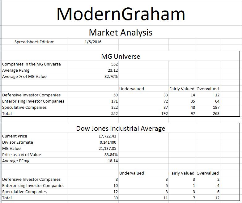 Enhanced Spreadsheet 1