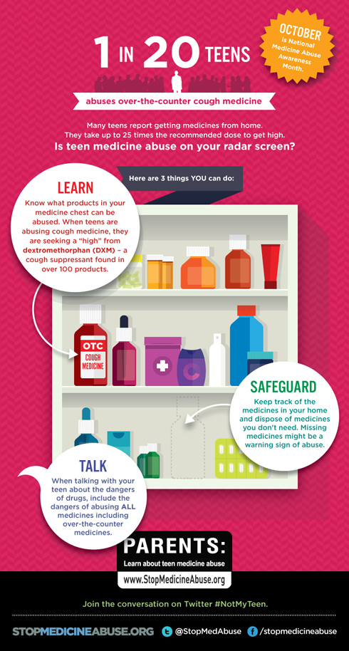Cough Medicine Abuse: Tips for Parents to Talk to Kids and Prevent Medicine Abuse