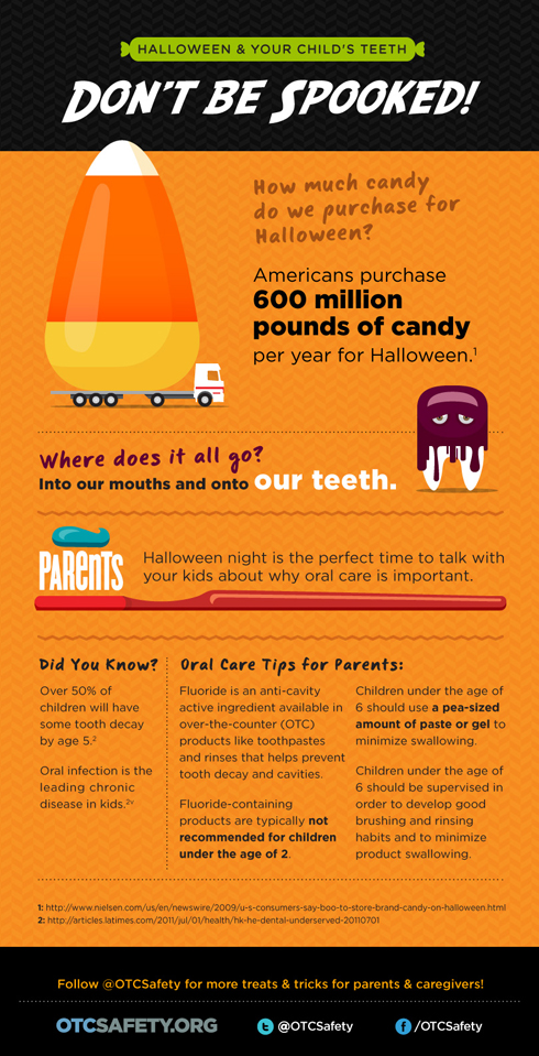 Halloween Oral Care Tips Infographic
