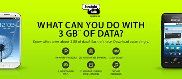 What Does 3GB of Cell Phone Data Get You? Straight Talk Wireless Service May Promotions