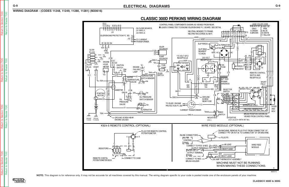Lincoln Ac Dc 225 125 Welder Wiring Diagram. . Wiring Diagram