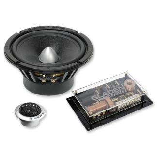 Gladen audio zero pro pp