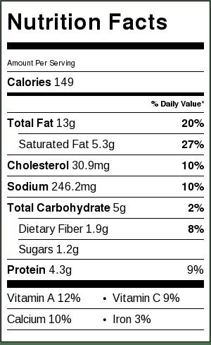 spinach artichoke dip nutrition label