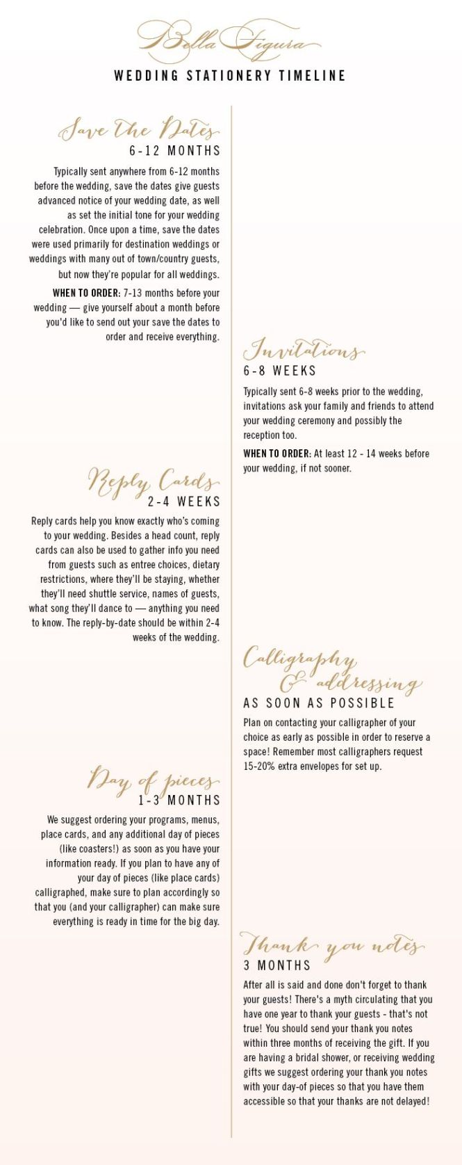 Composing Wedding Invitations Involves Complex And Beautiful Etiquette Guidelines We Rsvp To Your Urgent Questions