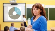 Teacher looking with class behind her. The class is looking at a yound girl and a graph on smartboard.