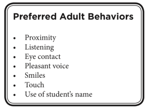 Peferred Adult Behaviors include: Proximity, listening, eye contact, pleasant voice, smiles, touch, and use of student's name.