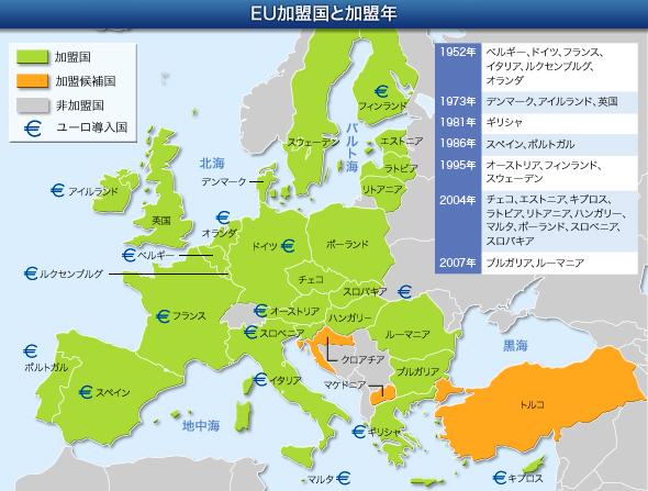 EU加盟国と加盟年