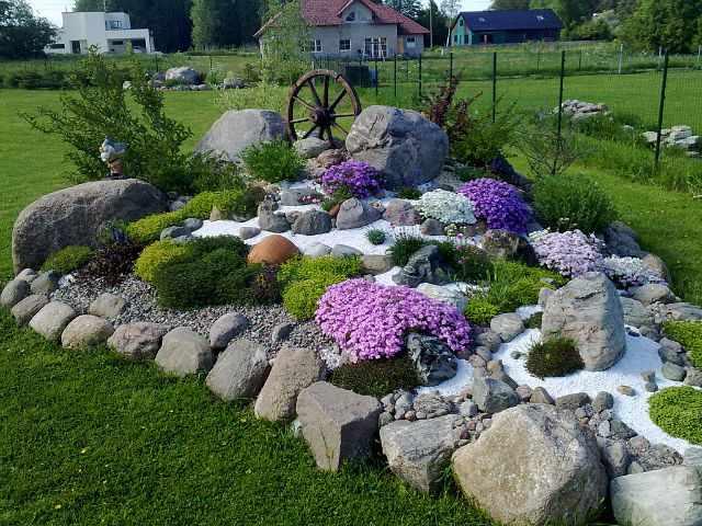 Dekoracija dvori ta kamenom moja ku a i vrt for Idea de deco garden rockery