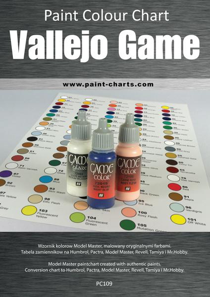 Mr Paint Color Conversion Chart