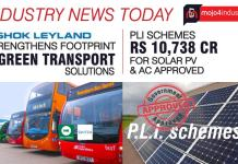 PLI schemes worth Rs 10,738cr for solar PV & white goods approved | Industry News Today