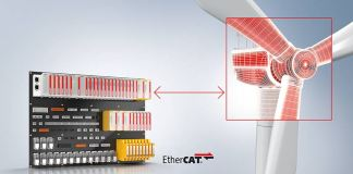 beckhoff demonstrates its ethercat plug in modules for wind power at husum wind 2021