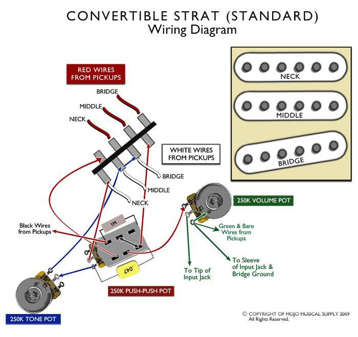 standard stratocaster wiring diagram - dolgular, Wiring diagram
