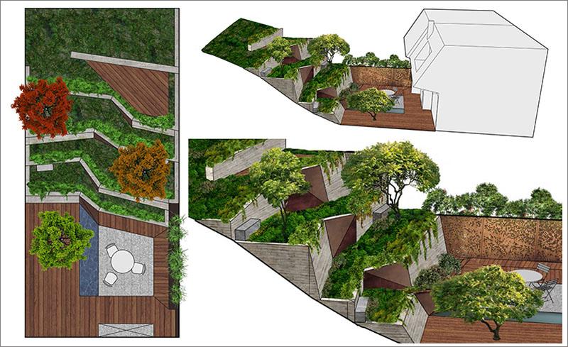 Ovako treba izgledati terasasti vrt
