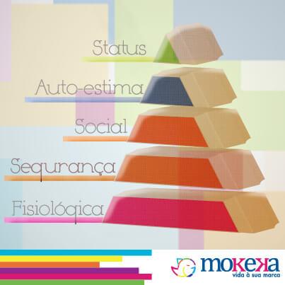 O marketing é uma ferramenta administrativa das empresas que utiliza a teoria de Maslow