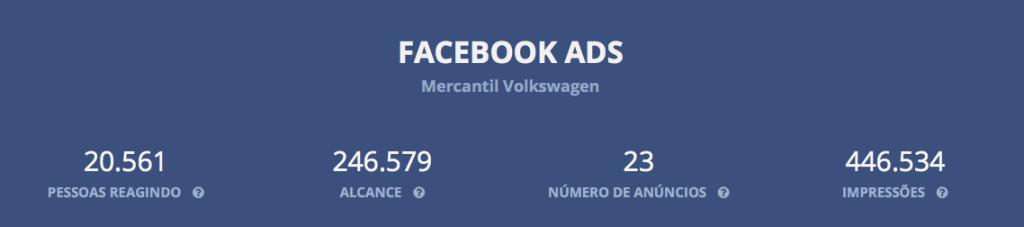 Campanha de primavera Facebook Ads
