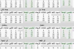الشهور العربية مقارنة بالشهور الميلادية