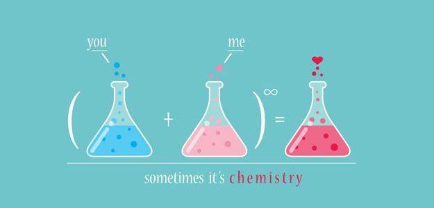 توزيع منهج الكيمياء 1 مقررات 1441 مسار متشرك