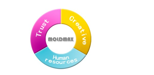 MOLDMAX TECHNOLOGY CORP. ~We Provide Total Solution For ...