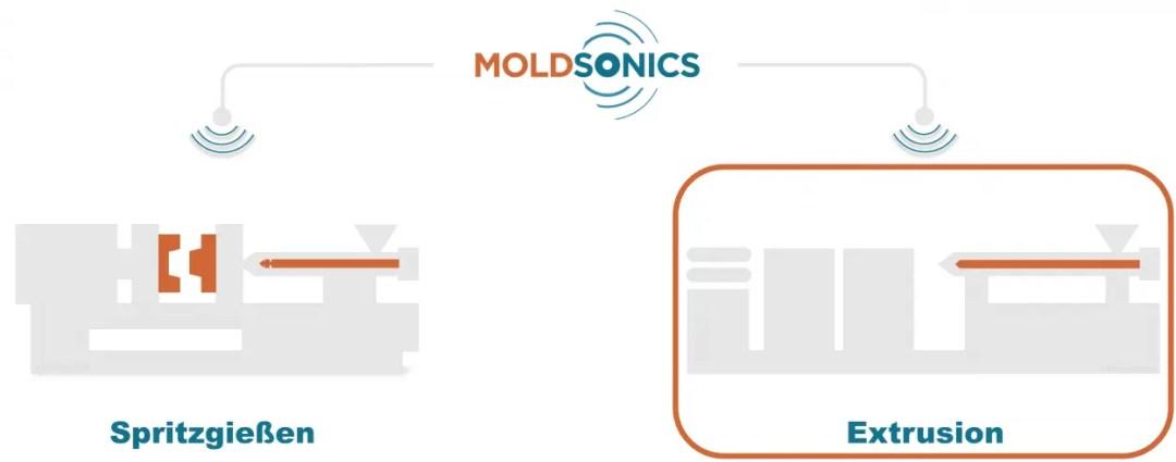 Anwendung der US Sensorik Extrusion e1618388662682 Moldsonics Extrusion