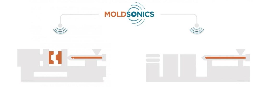Bild der Moldsonics Anwendungsbereiche (Spritzgieß- und Extrusionsbereich)
