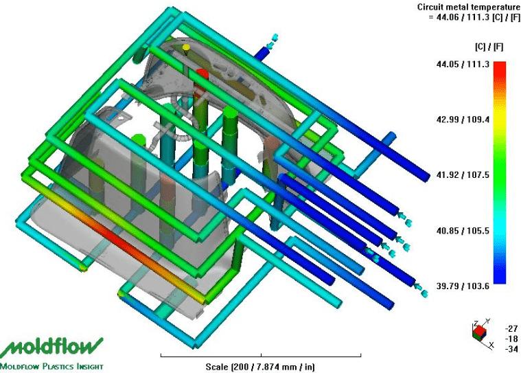 Mô phỏng đường nước trong khuôn bằng phần mềm moldflow