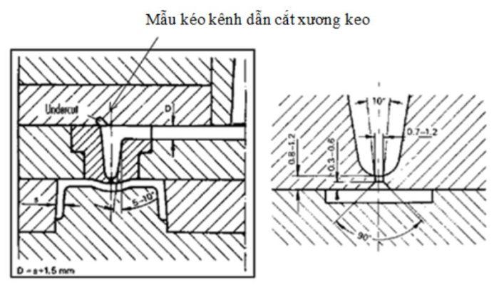 #10 – Tính toán và thiết kế cổng bơm nhựa kiểu Point gate