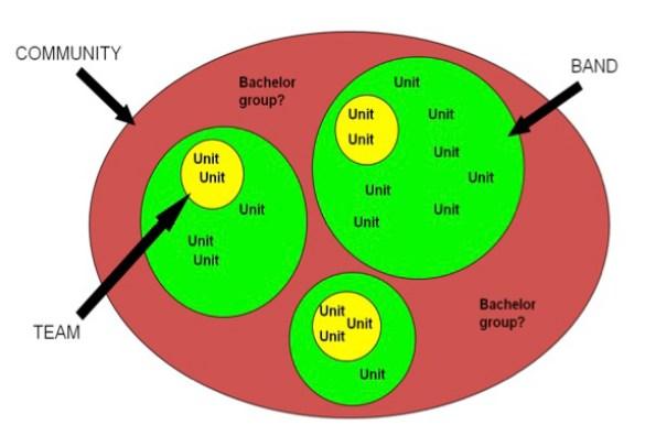 Diagram courtesy of Noah Snyder-Mackler