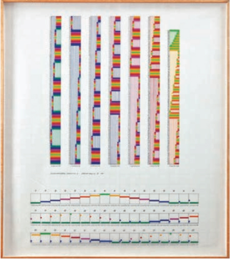 """Sonakinatography Compositition 16,"" 1987 Channa Horwitz"