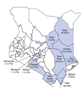 Figure 3: Number and percentage of reported RVF cases by district in Kenya Nov 2006-January 25th 2007 (CDC, 2007)