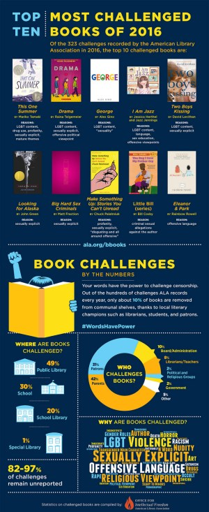 Most Challenged Books 2016 - ALA: Artwork courtesy of the American Library Association