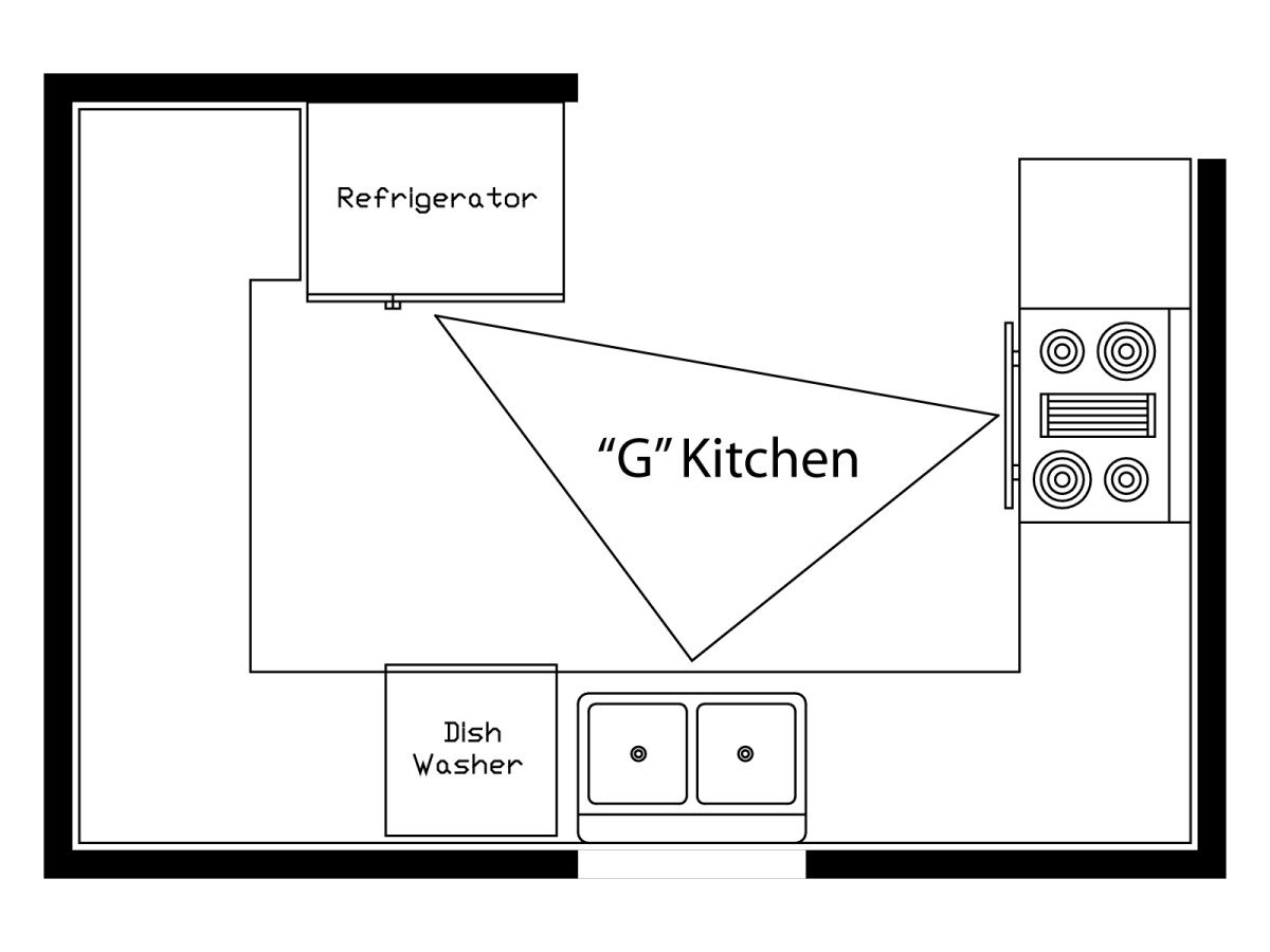 What Is The Kitchen Work Triangle