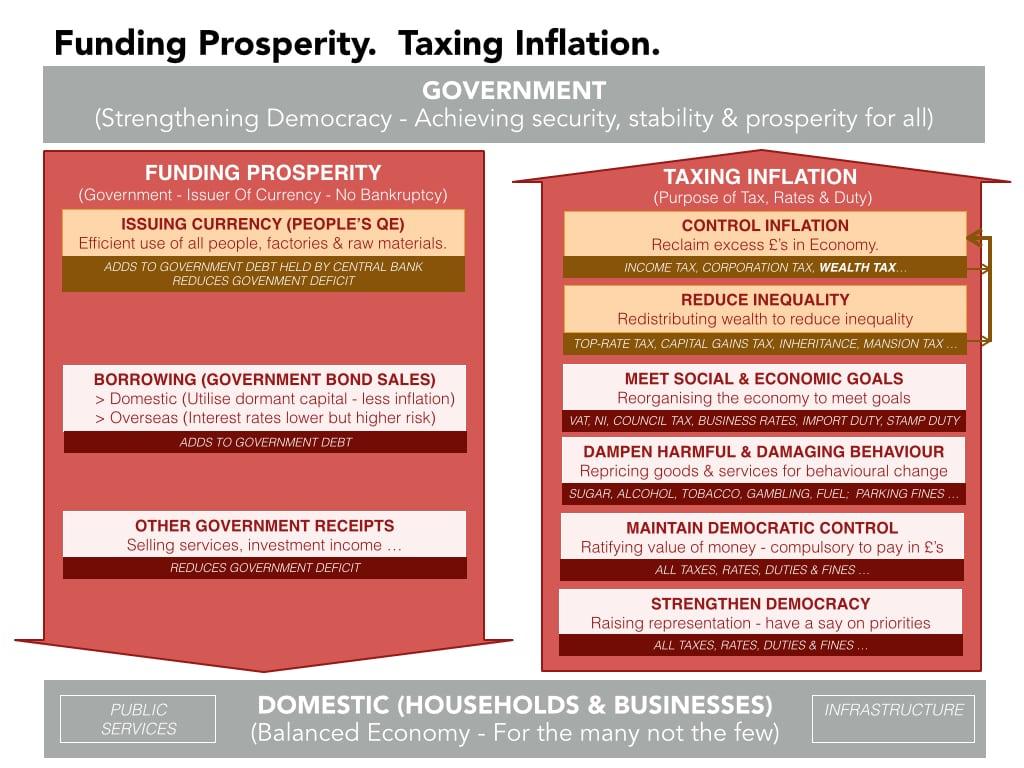 ProsperityInflation.002.jpg.001