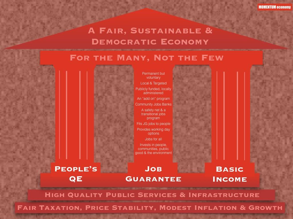 Building Economy1.001
