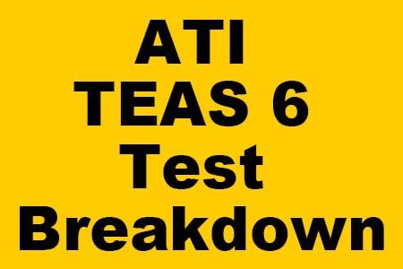 ATI TEAS 6 Test Outline Infographic Mometrix Blog