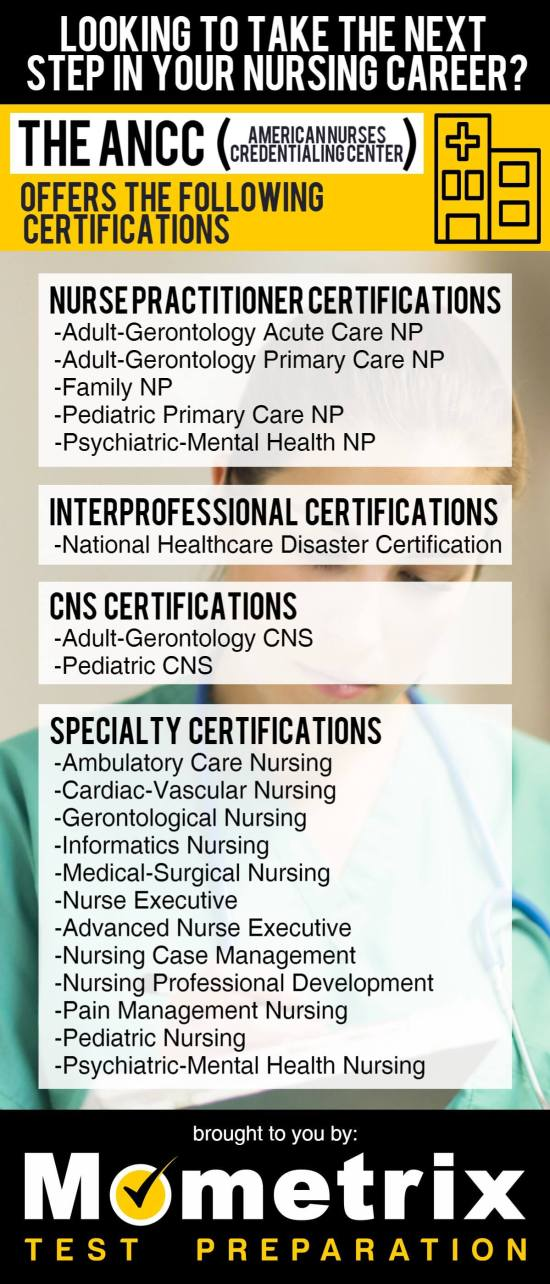 ANCC Certification