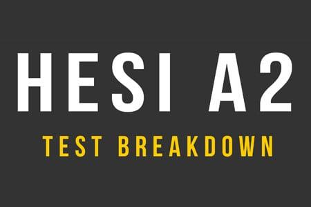 HESI Entrance Exam Prep [Infographic] - Mometrix Blog