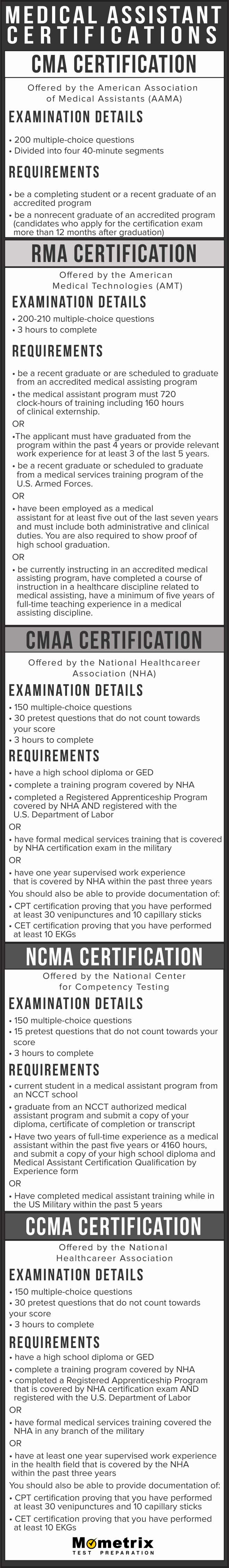 Medical Assistant Certifications