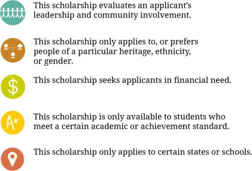 Scholarships For College Students >> Top 175 Scholarships For College