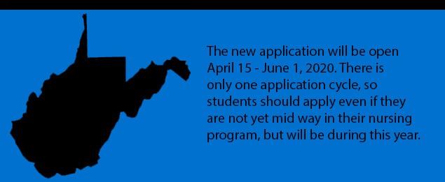West Virginia Center for Nursing Scholarship