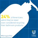 """""""Rinse. Recycle. Reimagine."""" Unilever Program and Sweepstakes"""