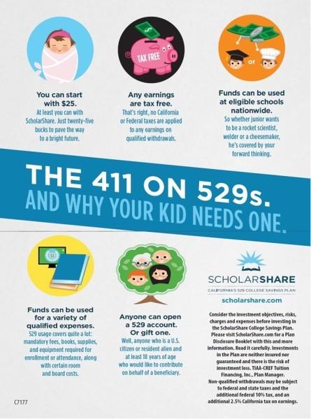 Scholarshare 529 Infographic