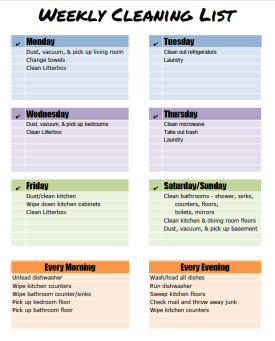 Keep chores manageable by breaking cleaning jobs into daily lists. Checkout this customizable, printable, chart of weekly household tasks. Weekly cleaning list. Daily cleaning list. Easy cleaning list. Printable cleaning list.