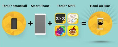 TheO SmartBall Graphic