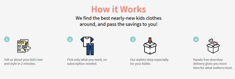 Kids on 45th is Fast and Easy: Making life easier for busy moms with a 2-minute online shopping experience. No decision fatigue necessary: just choose the items you want, and we'll choose the clothes!