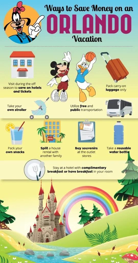 Ways to save money on an Orlando vacation